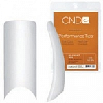 CND, Performance Tips (360 шт.)